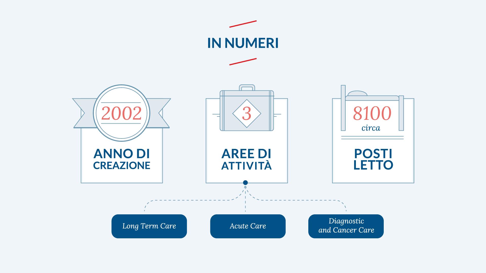 Gruppo Sanitari Italia Spa.Kosgroup Kos In Breve